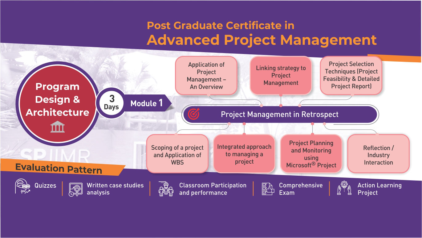 PGCAPM, PMP, Project Management, SPJIMR, SP Jain, Module1