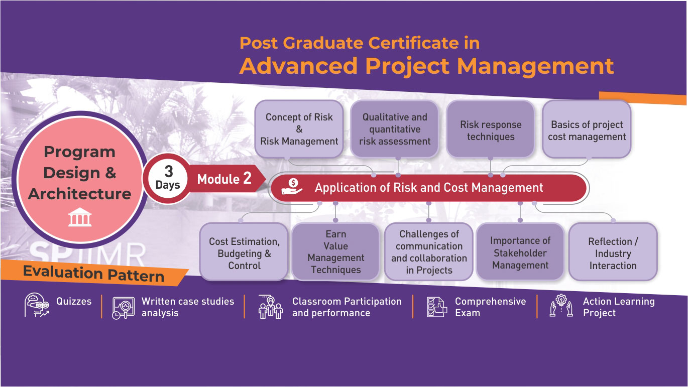 PGCAPM, PMP, Project Management, SPJIMR, SP Jain, Module2