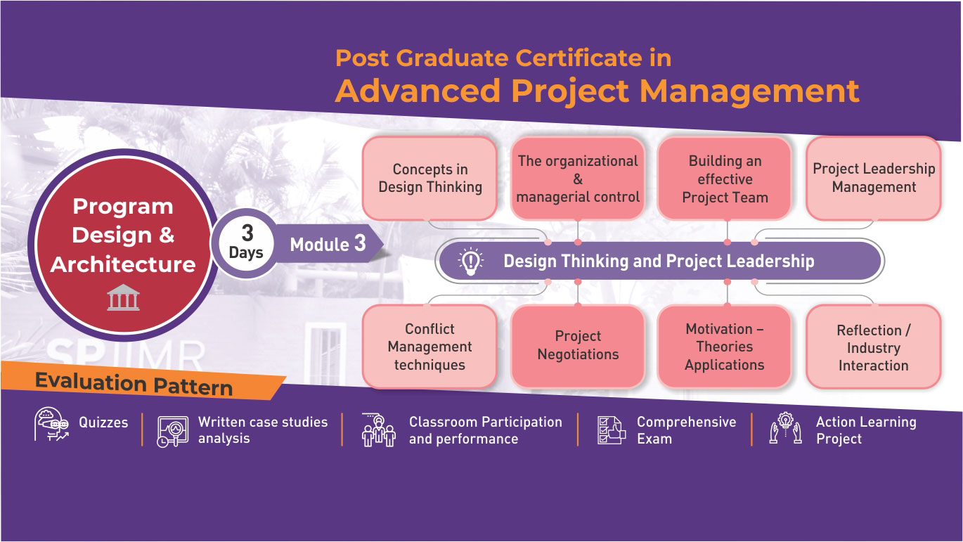 PGCAPM, PMP, Project Management, SPJIMR, SP Jain, Module3